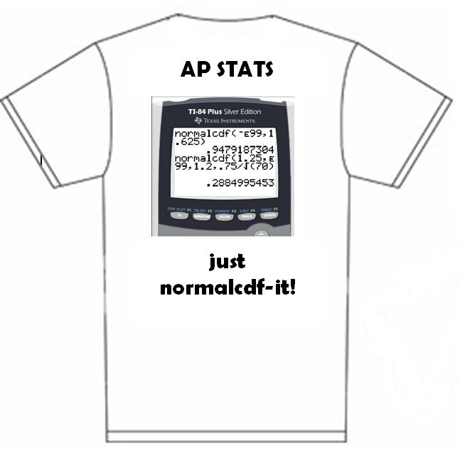ap statistics Welcome students to my ap statistics page here you can access homework assignments as well as work and notes covered in class each week graphing calculator.